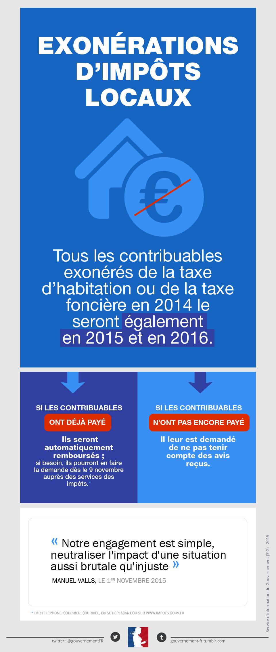 Imp tslocaux tout savoir sur les exon rations - Exoneration taxe fonciere neuf ...