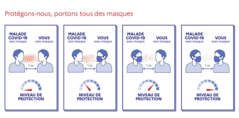 Info Coronavirus COVID-19 - Masques grand public | Gouvernement.fr