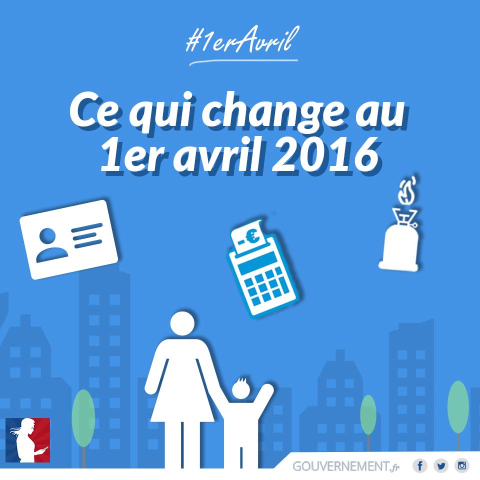 Ce qui change au 1er avril - Loi alur ce qui change ...
