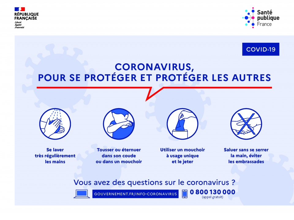 image sur les gestes barrières dans le cadre du Coronavirus COVID 19