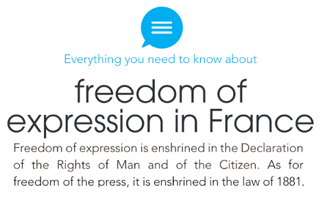 Freedom of Expression in France