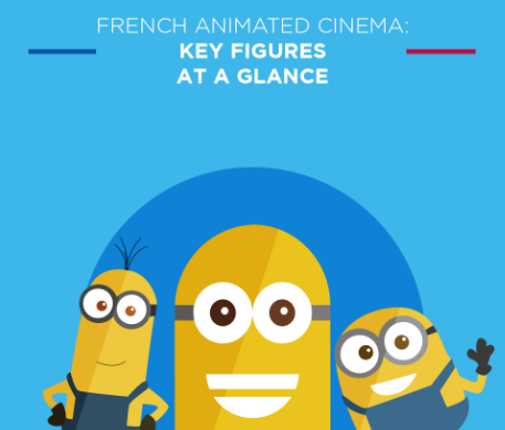 French animated cinema: a gold standard for the industry
