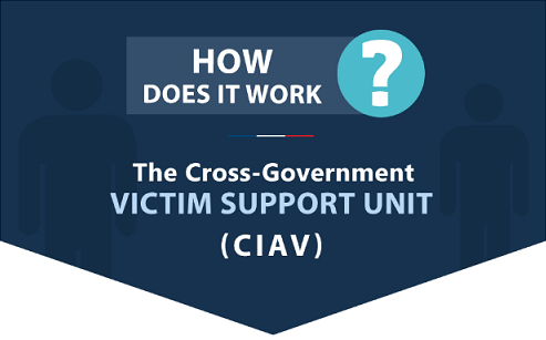 The Cross-Government Victim Support Unit (CIAV)