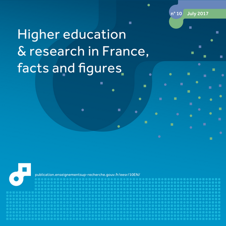 Higher Education and Research, Facts and Figures