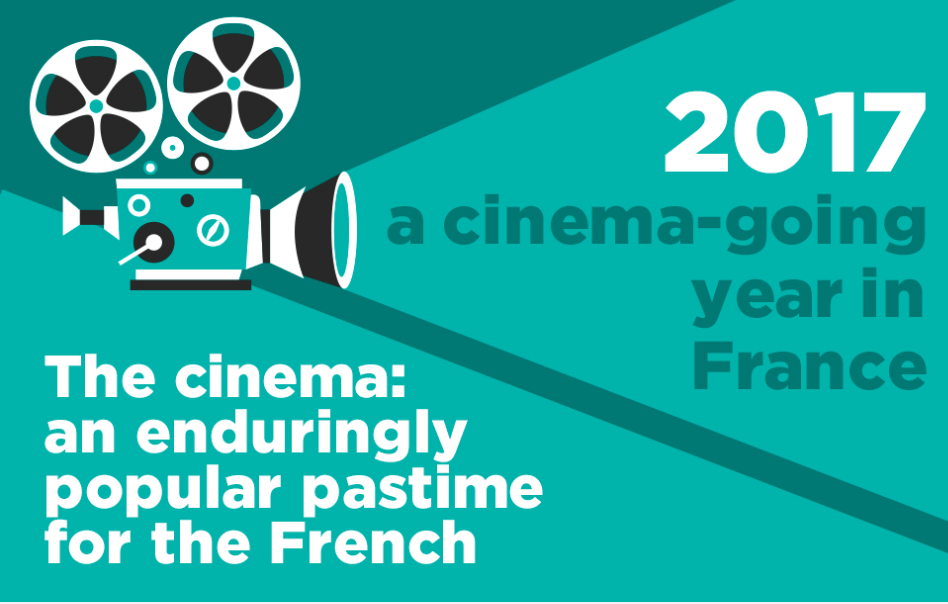 2017, a bumper year for cinema in France