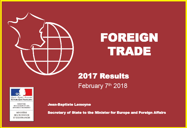 France's Foreign Trade - 2017 results