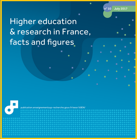 Higher education in France, facts and figures