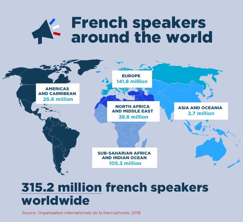French speakers around the world