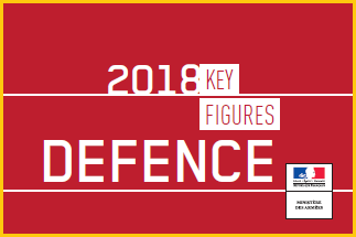 France - Defence Key Figures 2018