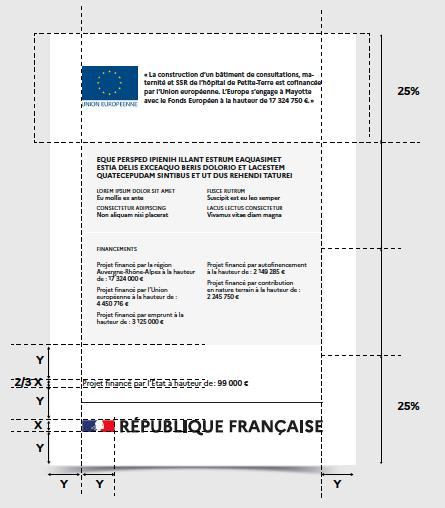 Affichage des financements européens