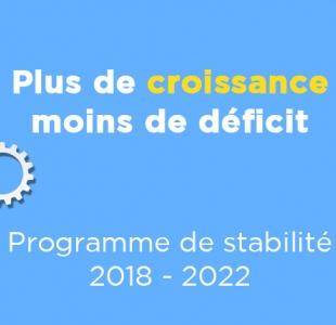 Programme de stabilité 2018-2022 : des prévisions plus optimistes que prévu