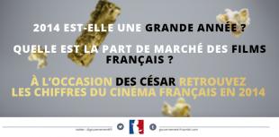 Les chiffres du cinéma français #FiersdelaFrance