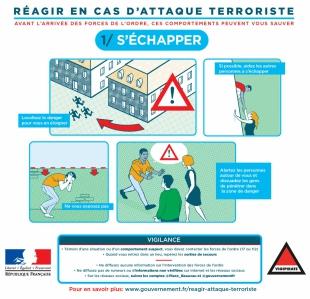 Comment réagir en cas d'attaque terroriste : s'échapper