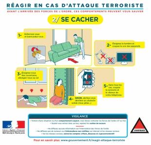 Comment réagir en cas d'attaque terroriste : se cacher