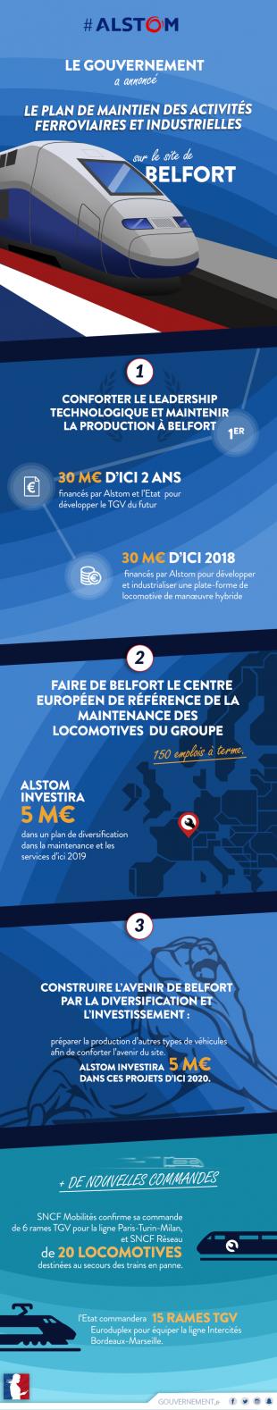 Alstom : plan de maintien des activités ferroviaires et industrielles sur le site de Belfort