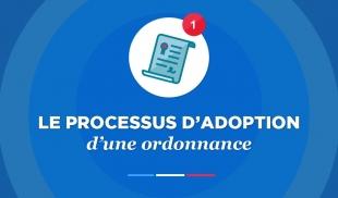 Le processus d'adoption d'une ordonnance