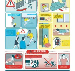 Affiche Comment réagir en cas d'attaque terroriste