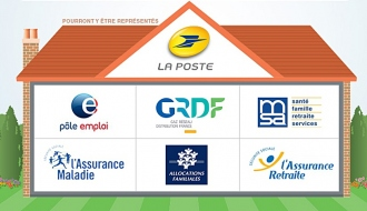 2 000 maisons France Service d'ici à 2022