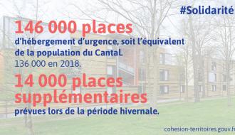 Période hivernale 2019-2020 : jusqu'à 14 000 places supplémentaires, des maraudes et des accueils de jour renforcés pour protéger les plus fragiles