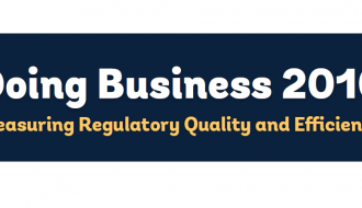 France performs well in the Doing Business 2016 ranking