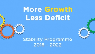 Stability Programme 2018-2022: more optimistic forecasts than first expected