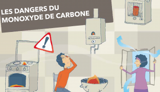 Les dangers du monoxyde de carbone