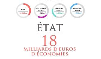 Infographie sur les 18 milliards d'euros d'économies sur les dépenses de l'Etat - voir en plus grand