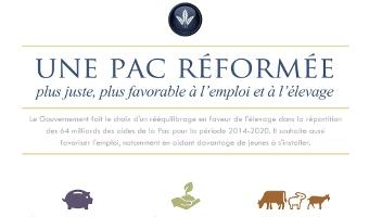 Infographie : la réforme de la PAC - voir en plus grand