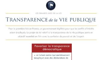 Infographie : Les grands axes de la loi sur la transparence de la vie publique - voir en plus grand