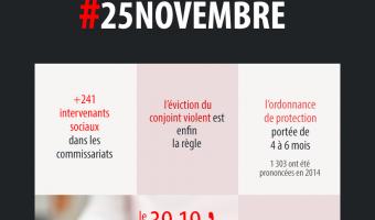 Infographie sur la lutte contre les violences faites aux femmes - voir en plus grand