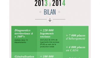 Infographie sur le plan pluriannuel contre la pauvreté et pour l'inclusion sociale - voir en plus grand
