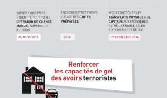 Infographie : Agir contre le financement du terrorisme  - voir en plus grand