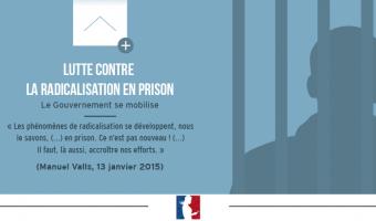 Aperçu de l'infographie : L'action contre la radicalisation en prison - voir en plus grand