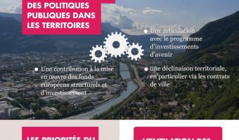 Ingofraphie - Les contrats de plan État-région - voir en plus grand