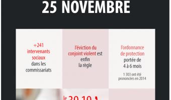 Infographie : Le Gouvernement agit contre les violences faites aux femmes - voir en plus grand