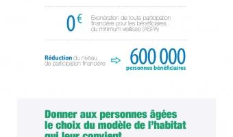 Infographie - Adaptation de la société au vieillissement : que prévoit la loi ? - voir en plus grand