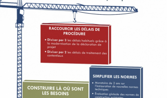 Infographie : Le logement, une priorité du Gouvernement - voir en plus grand