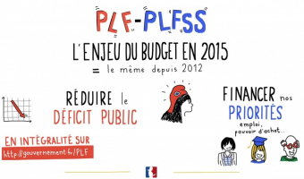 Vignette de l'infographie sur le PLF et PLFSS - voir en plus grand
