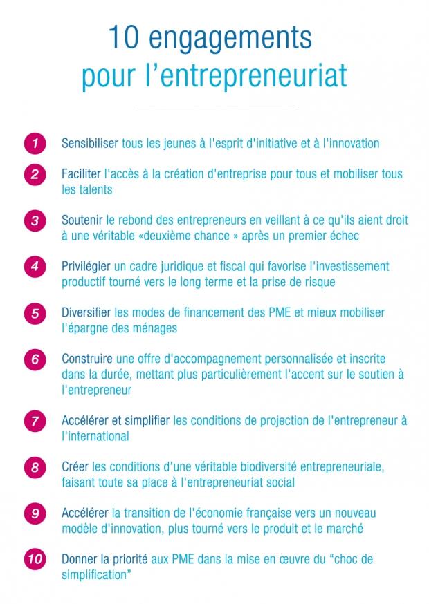 Infographie sur les 10 engagements pour l'entrepreneuriat - voir en plus grand