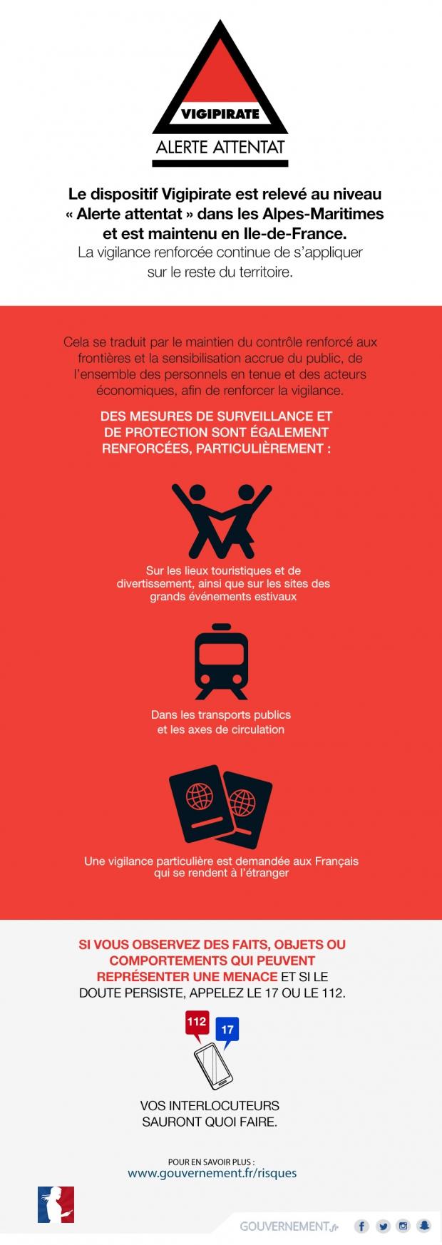 Infographie : Vigipirate niveau Alerte attentat dans les Alpes-Maritimes et en Ile-de-France - voir en plus grand