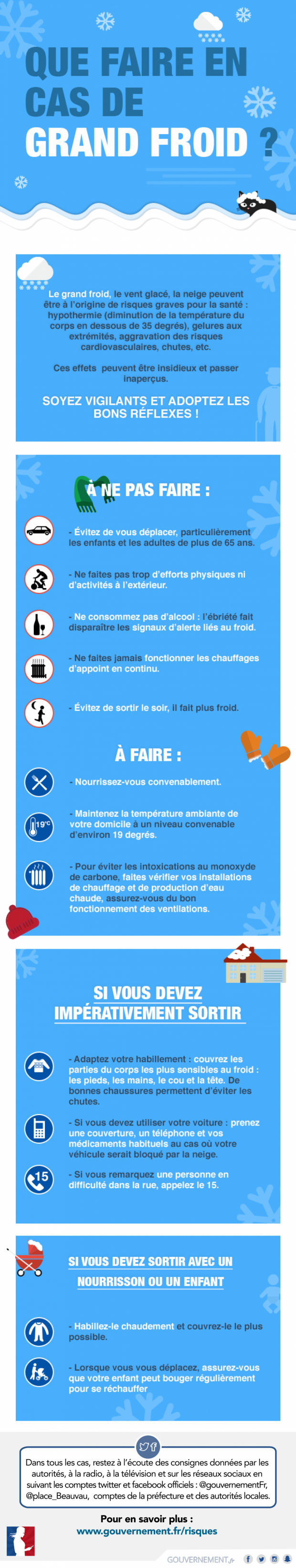 Que faire en cas de grand froid ? - voir en plus grand