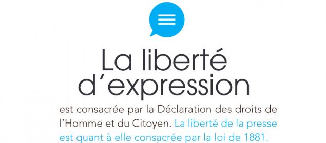 Tout ce qu'il faut savoir sur la liberté d'expression