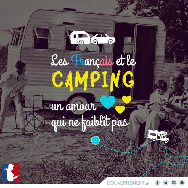 Les Français et le camping
