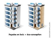 Parmi les normes de simplification de construction, l'autorisation de façades en bois pour les bâtiments à étages