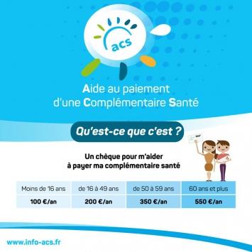 Infographie sur l'ACS