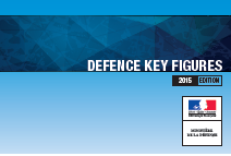 Defence Key Figures