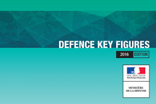 France- Defence Key Figures
