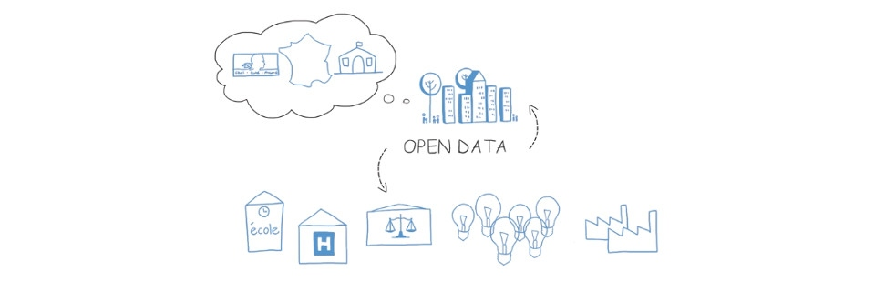 Image illustrant le fonctionnement de l'open data