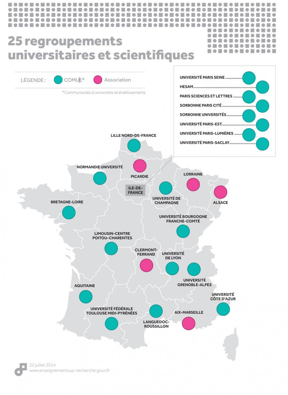 Infographie sur l'état des lieux du regroupement des universités au 22 juillet 2014 - voir en plus grand