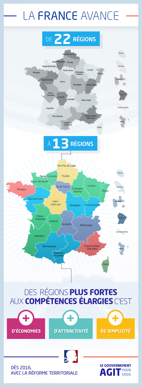 Infographie sur la modification du nombre de régions - voir en plus grand